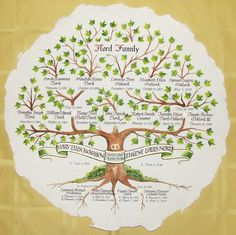 "@lexandra I like how this one has the ""connecting marriage"" on the trunk and the children of that marriage in the roots with everyone else that came before them in the branches."