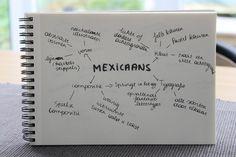 Brainstorm | Mexicaans