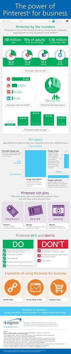 El poder de Pinterest para las empresas #infografia #infographic #socialmedia