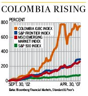 Emerging markets, Colombia, market entrance, http://yook3.com, subsidiary openings.