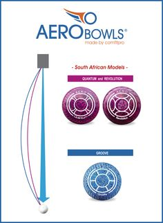 Aero Bowls – Aweh-Sport | Your Trusted Lawn Bowls Supplier