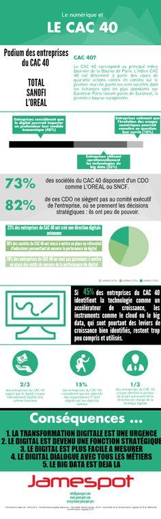 Numérique et CAC 40 - une #infographie #Jamespot autour du #digital