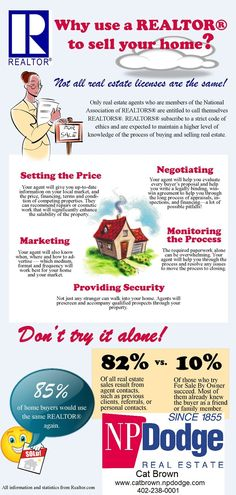 Why you should use a Realtor to sell your home
