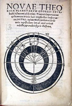 Peurbach, Novae theoricae planetarum (1534)