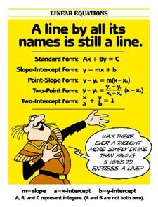 #388-5 forms of linear equations