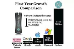 We are seeking to interview applicants to take a Director position & lead my 3rd & last Nerium Brand Partner TEAM in the global expansion of our Age-Defying Skincare business. This person must be an individual driven & motivated to pursue their own business in the Beauty, Health & Wellness industry. Position must be filled by October 31st, 2014. Contact us immediately: 909.376.8750 or visit: http://virtuousskincaregal.arealbreakthrough.com/