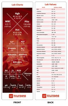 Get the Official QD Nurses Lab Charts and Lab Values Bookmark - talia Nclex Lab Values, Nursing Lab Values, Nursing Labs, Icu Nursing, Nursing Assessment, Funny Nursing, Nursing School Notes, Nursing Schools, Nursing Cheat Sheet