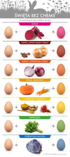 Jaka we wszystkich kolorach tęczy, barwione naturalnymi składnikami