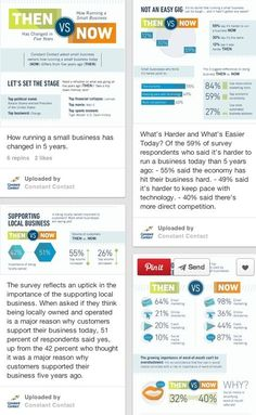 Constant Contact has found that #Pinterest boards are indexed quickly and rank h... >>> See more at the image