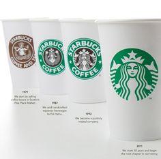 Starbucks Logo Illustrated History.