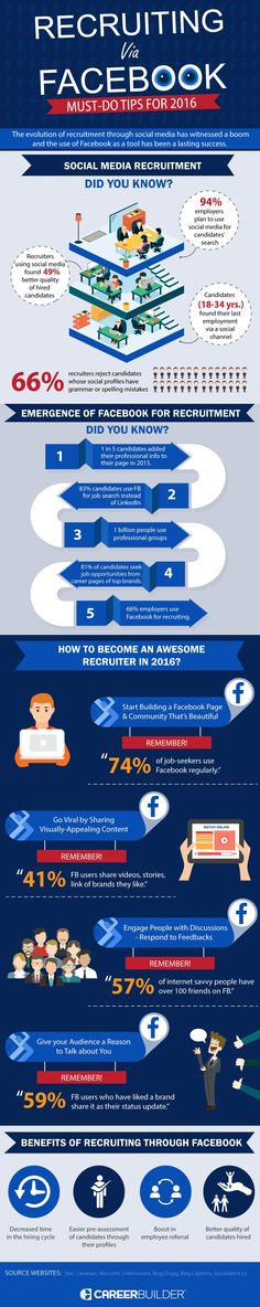 CareerBuilder_Sourcing-through-facebook