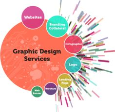 Are you are looking for a professional Graphics Designing company in Dubai? is offering top quality custom web development services Dubai, UAE. Graphic Design Services, Web Design Company, Web Design Quotes, Service Logo, Companies In Dubai, App Development, Branding, Dubai Uae, Graphics