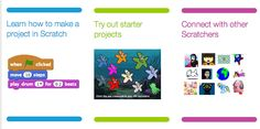 Program for free. Create games or STEM using this online Scratch programming How To Play Drums, Programming, Technology, Teaching, Create, Projects, How To Make, Games, Tech