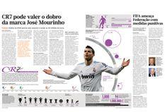 The Career of Cristiano Ronaldo