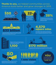 2013-year-in-review-infographic