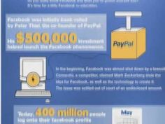 Facebook Facts (some of which) You Probably Didn't Know