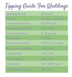 Wedding Reception Bands, Wedding Reception Checklist, Wedding Day Timeline, Wedding Expenses, Wedding Planner, Wedding Goals, Wedding Blog, Diy Wedding, Wedding Stuff