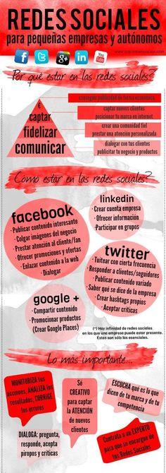Redes Sociales para pequeñas empresas y autónomos #marketingdigital
