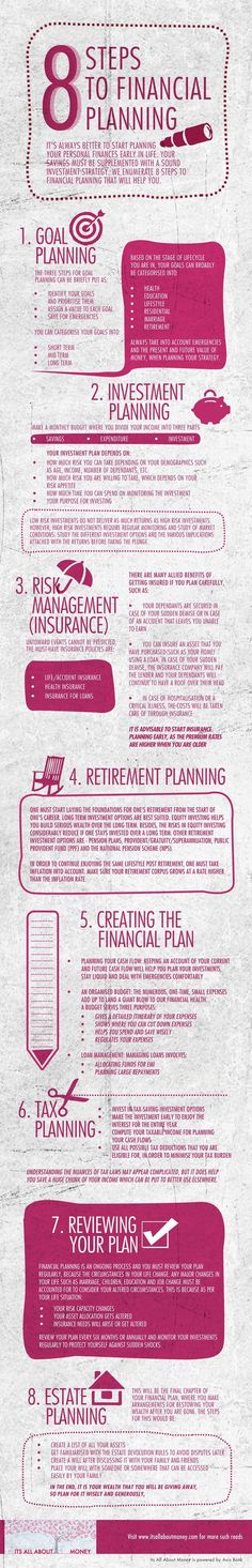Steps to Financial Planning how to buy insurance, insurance buying tips #financialplanning