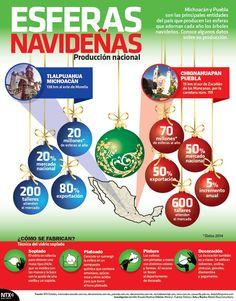20151221 Infografia Esferas Navideñas @Candidman