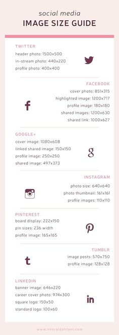 The perfect guide to getting your images right! Canva tip: Use our ready to post social media templates to get your designs up even faster!