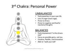 3rd chakra balanced unbalanced