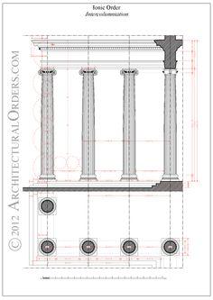 Ionic Intercolumniation   architecturalorders