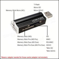 USB All in 1 Multi Memory Card Reader for Micro SD MMC SDHC TF M2 - US$2.99