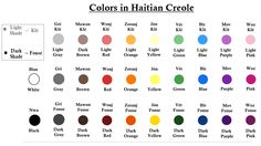 All of the Colors in Haitian Creole