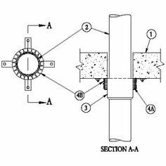 PVC Boru Şaft Geşişinde Yangın Durdurucu Kelepçe Uygulaması C-AJ-2268