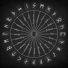 Zapista A Circle of Healing Runes Art Print Viking Runes Poster Nordic Home Wall Decor Elder Futhark Alphabet Unframed x Viking Symbols And Meanings, Witch Symbols, Nordic Symbols, Rune Symbols, Ancient Symbols, Cool Symbols, Ancient Protection Symbols, Protection Rune, Viking Names