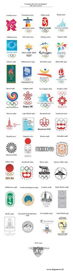 Les logos des Jeux olympiques