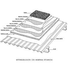 Detalle constructivo esquema de un techo casas modernas pinterest steel frame arch and - Detalle constructivo techo ...