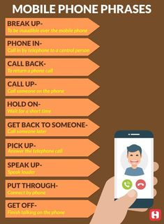 It's much easier to speak English on the phone when you know the typical phrases used! Take today's lesson to learn 60 telephone English phrases by studying sample conversations. Hello English, English Fun, English Idioms, English Phrases, Learn English Words, English Study, English Course, English Speaking Skills, Teaching English Grammar