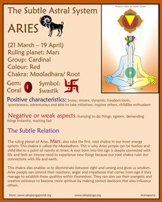 Aries - Rules by Mars, belonging to Root Chakra. Learn how to correct your astral chart affilictions via meditation and balancing.