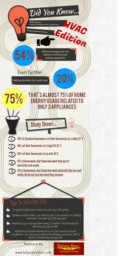 Facts about #hvac you probably never knew about. Also how you can save on your #energy costs.
