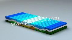 Modello Eco Water (visto da sotto) - Caesar Net doo Partizanska Cesta 111 - 6210 Sezana - Slovenia mail:info@promuovi.com tel: + 39 393 19 61 740 + 39 345 26 12 720