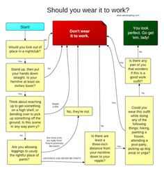 "Adulting | Step 111: Wear the right thing to work  Someone needs to make a ""Should I Wear This To Church?"" flowchart like this."