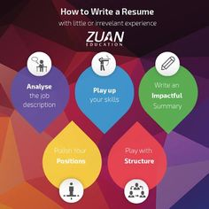 A Pro Tip to write Resume with NO Experience !!  Five simple tips to give your no-experience resume a little boost, so you can get the job you want >>>  1] Analyze the Job Description 2] Play your Skills 3] Write an Impactful Summary 4] Polish your Positions 5] Play with Structure  #resume #resumewriting #experience #zuaneducation