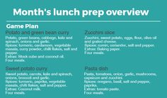 In this post I'm going to walk you through my month's lunches cooking day. As mentioned in my first lunch prepping post, prep day for me is always on a Saturday morning, as Sunday is my…