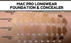 MAC Pro Longwear Foundation; Review & Swatches of Shades