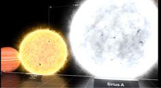 VIDEO Klar til at blive overvældet? Så gigantisk er universet | Viden | DR