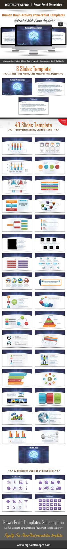 Image result for brain powerpoint Backgrounds for powerpoint - brain powerpoint template