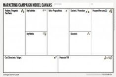 business model canvas template ppt business model canvas ...