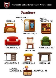 SUPELECTILES (vía Latin Tutors | Carmenta Online PhD Tutors | Free Vocab Sheets)