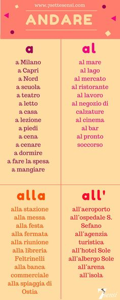Italian prepositions: Here is an overview of how preposition a can be used in conjunction with the verb andare and the articles Italian Verbs, Basic Italian, Italian Grammar, Italian Vocabulary, Italian Phrases, Italian Quotes, Language Study, Language Lessons, Learn A New Language