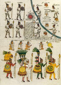 For Tenochtitlan, relation of a graphic novel: Aztec Military Ranks: Codex Mendoza / La Cadena de Mando Azteca: el Códice Mendocino