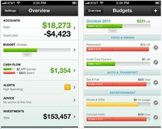 Mint.com | Mint.com College has a way of making your money disappear. Use this budgeting app to track where it's disappearing to.