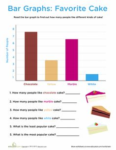 This favorite cake bar graph makes reading bar graphs simple for kids to understand. Year 2 Maths Worksheets, Picture Graph Worksheets, Math Addition Worksheets, Measurement Activities, Fun Math Activities, Math Study Guide, Statistics Math, Afrikaans Language, Teeth Images