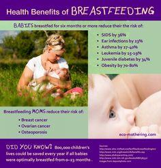 Health Benefits of Breastfeeding | Eco-Mothering.com